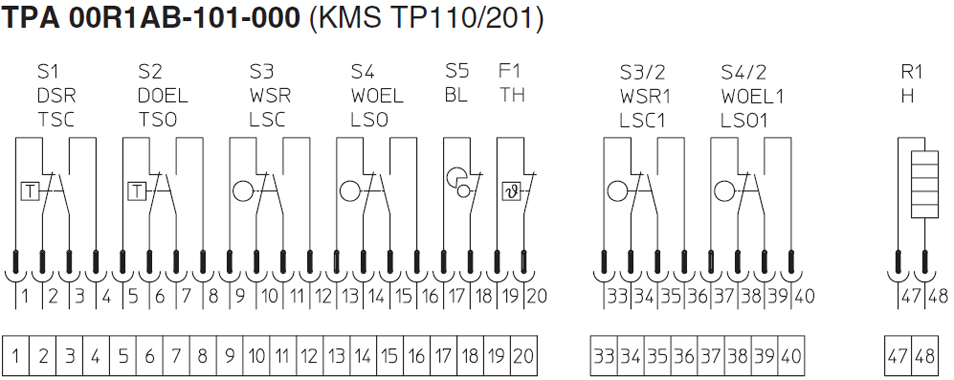 Anschlussplan: TPA 00R1AB-101-000 (KMS TP110/201)